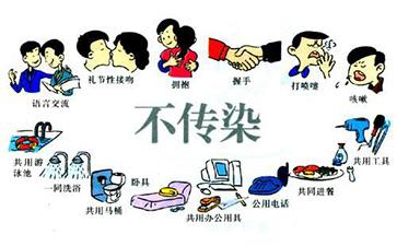 郴州白癜风传染吗,会传染给身边人吗?
