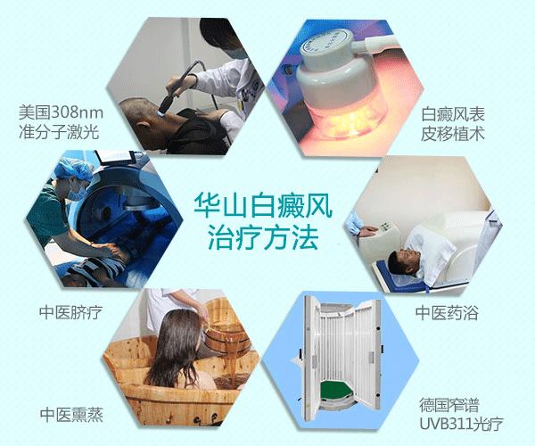 中医药浴疗