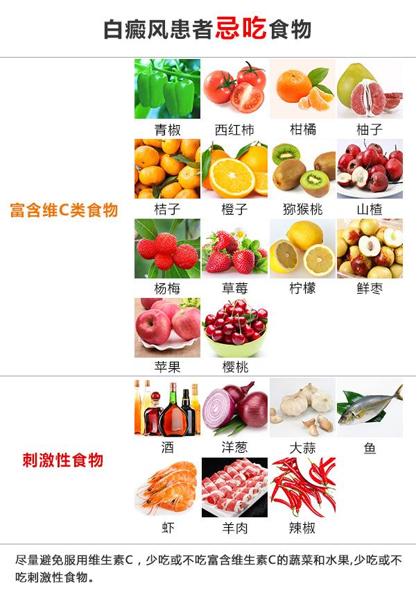 岳阳白癜风患者饮食应该注意些什么